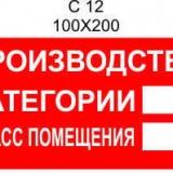 1_proizvodstvo-kategorii-i-klass-pomeshchenija_56aa25eeeb8da