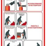Использование и работа с огнетушителями